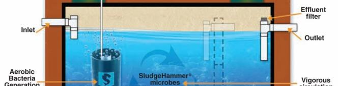 Featuring the SludgeHammer®  Aerobic BacterialGenerator